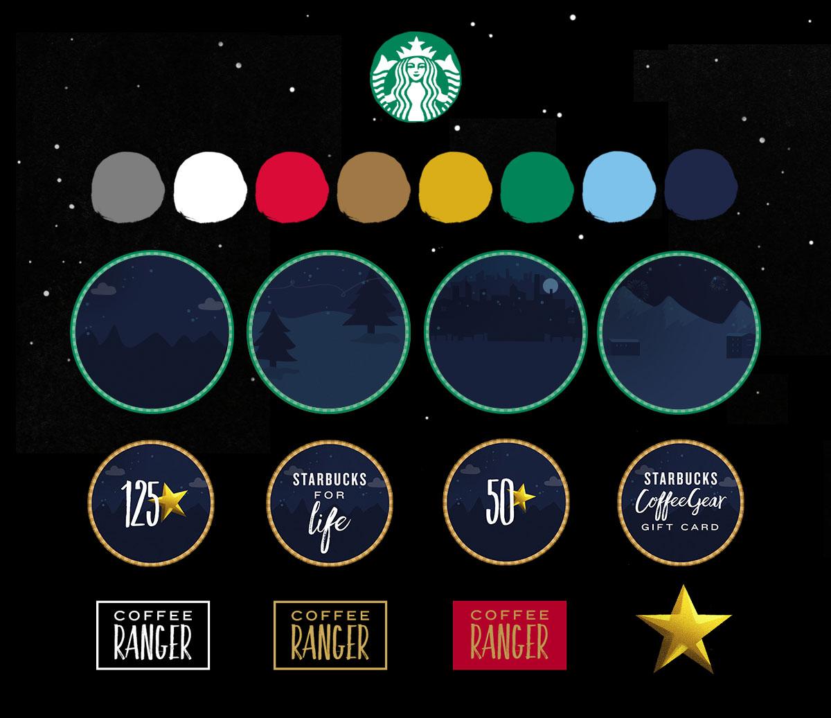 RENEE MELO LTD STARBUCKS FOR LIFE XMAS 2017_23